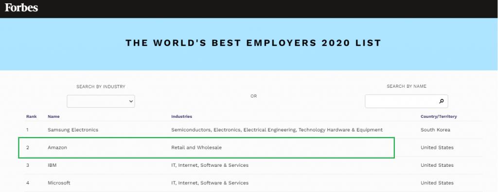 The worlds best employer 2020